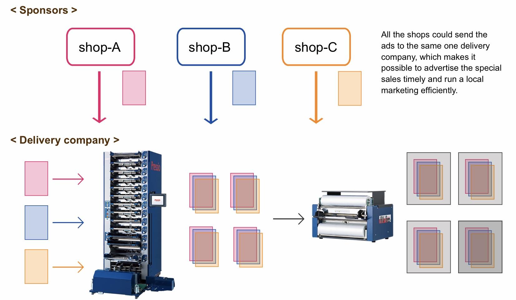 Picture- In case with Pressio machine-1